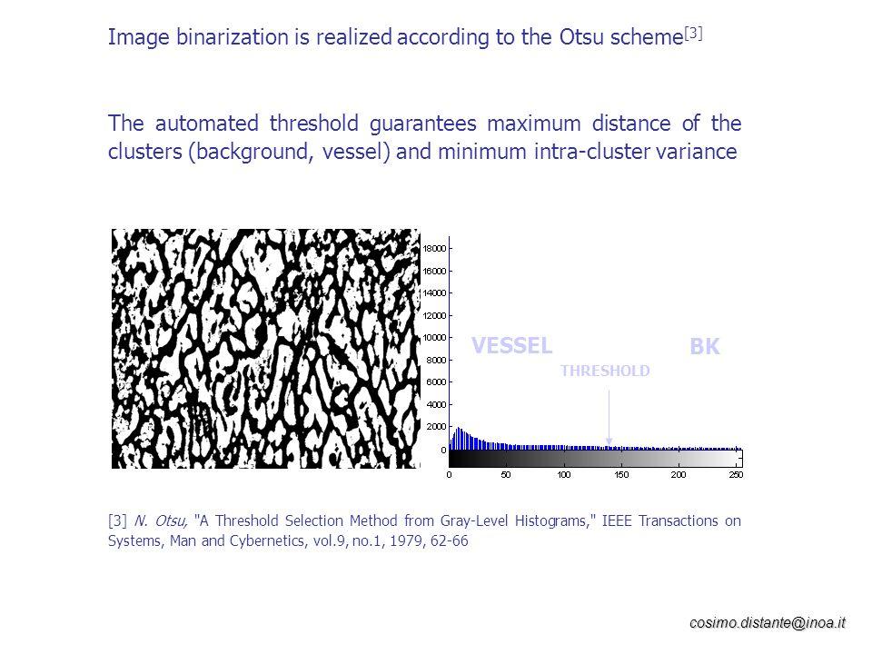Image binarization is realized according to the Otsu scheme[3]